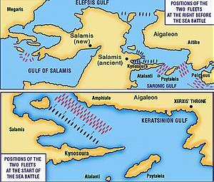 Salamis And Plataea
